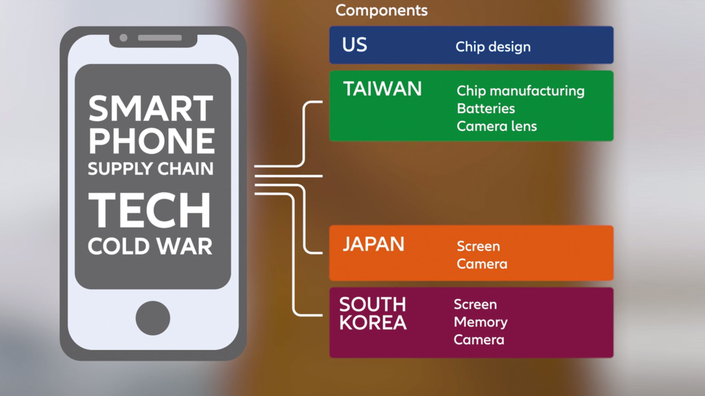 "Video What could happen in a US-China ""tech cold war""?"