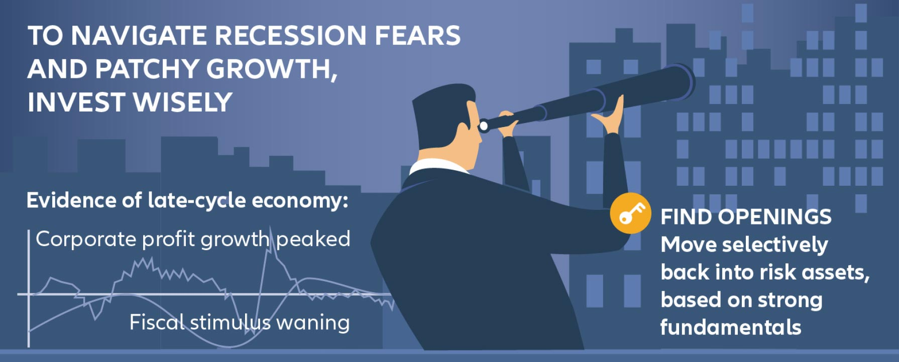 To Navigate recession Fears and patchy Growth, invest wisely